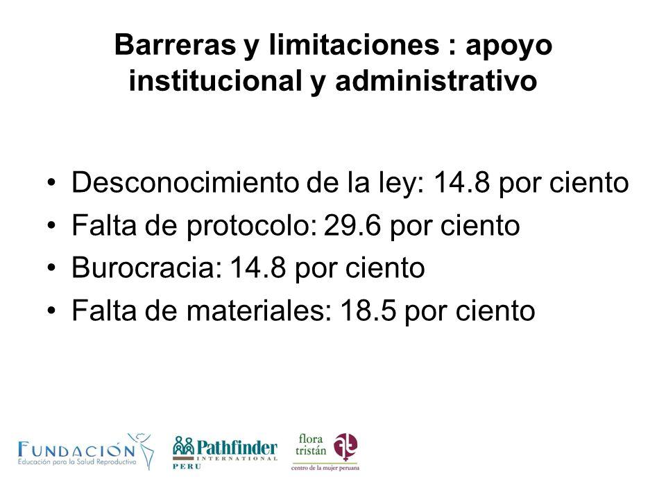 Barreras y limitaciones : apoyo institucional y administrativo Desconocimiento de la ley: 14.8 por ciento Falta de protocolo: 29.6 por ciento Burocrac