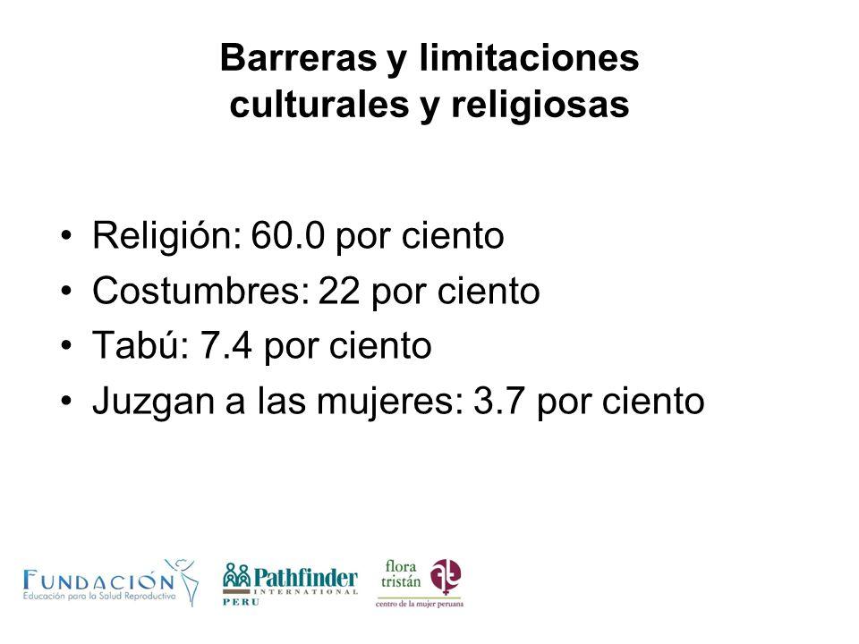 Barreras y limitaciones culturales y religiosas Religión: 60.0 por ciento Costumbres: 22 por ciento Tabú: 7.4 por ciento Juzgan a las mujeres: 3.7 por