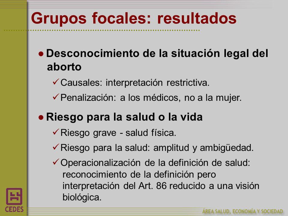 Grupos focales: resultados Desconocimiento de la situación legal del aborto Causales: interpretación restrictiva.