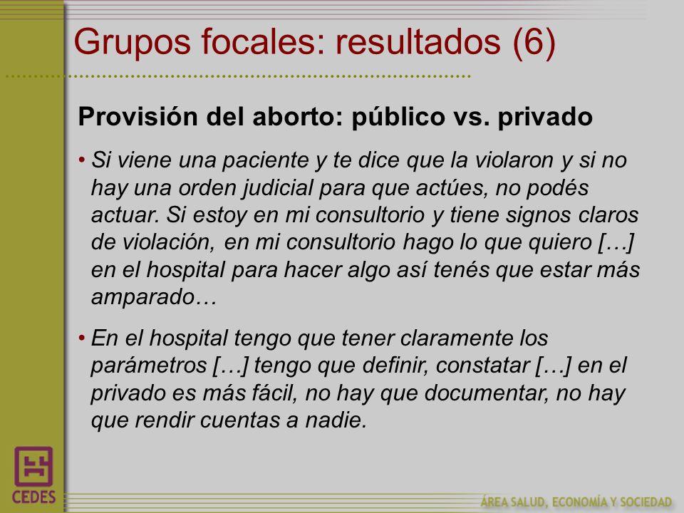 Grupos focales: resultados (6) Provisión del aborto: público vs.