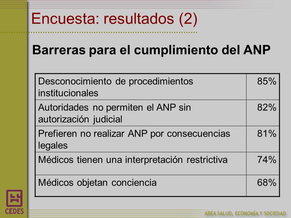 Encuesta: resultados (2) Barreras para el cumplimiento del ANP Desconocimiento de procedimientos institucionales 85% Autoridades no permiten el ANP sin autorización judicial 82% Prefieren no realizar ANP por consecuencias legales 81% Médicos tienen una interpretación restrictiva74% Médicos objetan conciencia68%