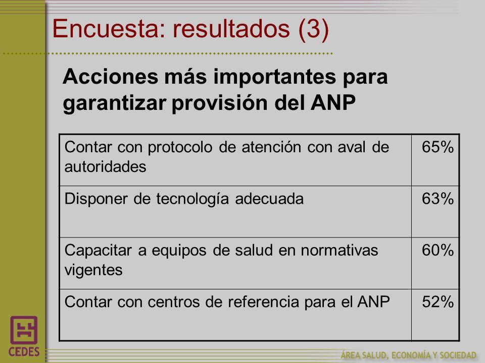 Encuesta: resultados (3) Acciones más importantes para garantizar provisión del ANP Contar con protocolo de atención con aval de autoridades 65% Disponer de tecnología adecuada63% Capacitar a equipos de salud en normativas vigentes 60% Contar con centros de referencia para el ANP52%