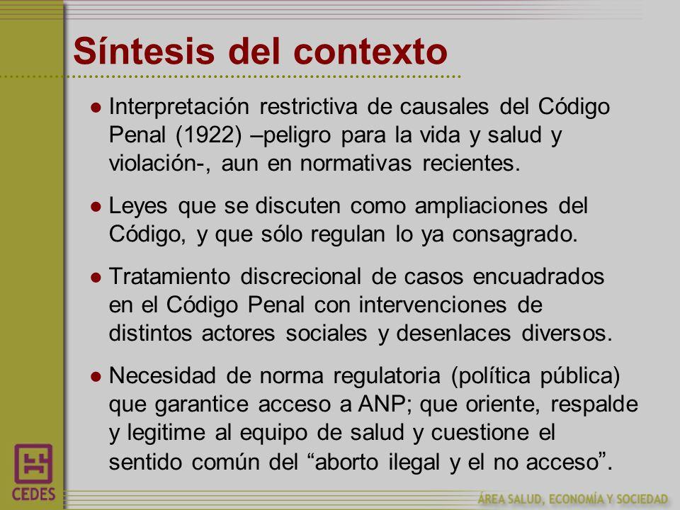 Síntesis del contexto Interpretación restrictiva de causales del Código Penal (1922) –peligro para la vida y salud y violación-, aun en normativas recientes.