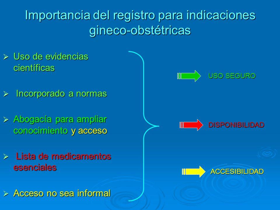 Importancia del registro para indicaciones gineco-obstétricas Uso de evidencias científicas Uso de evidencias científicas Incorporado a normas Incorpo