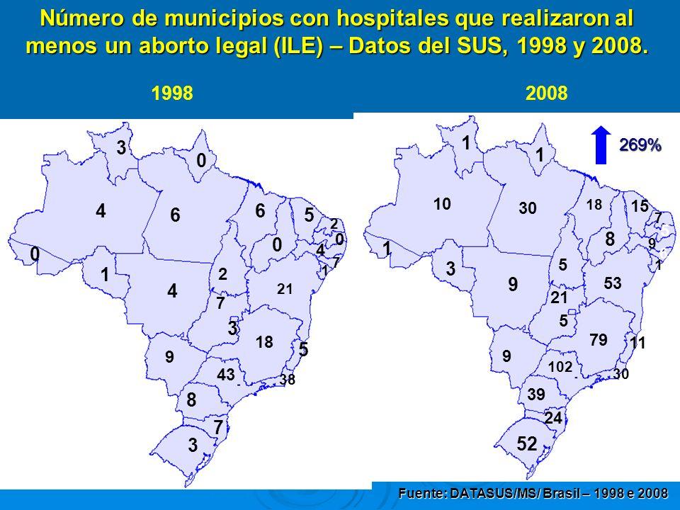 0 7 4 21 5 3 5 6 4 18 6 0 8 4 0 38 2 3 1 3 7 43 1 0 Número de municipios con hospitales que realizaron al menos un aborto legal (ILE) – Datos del SUS,
