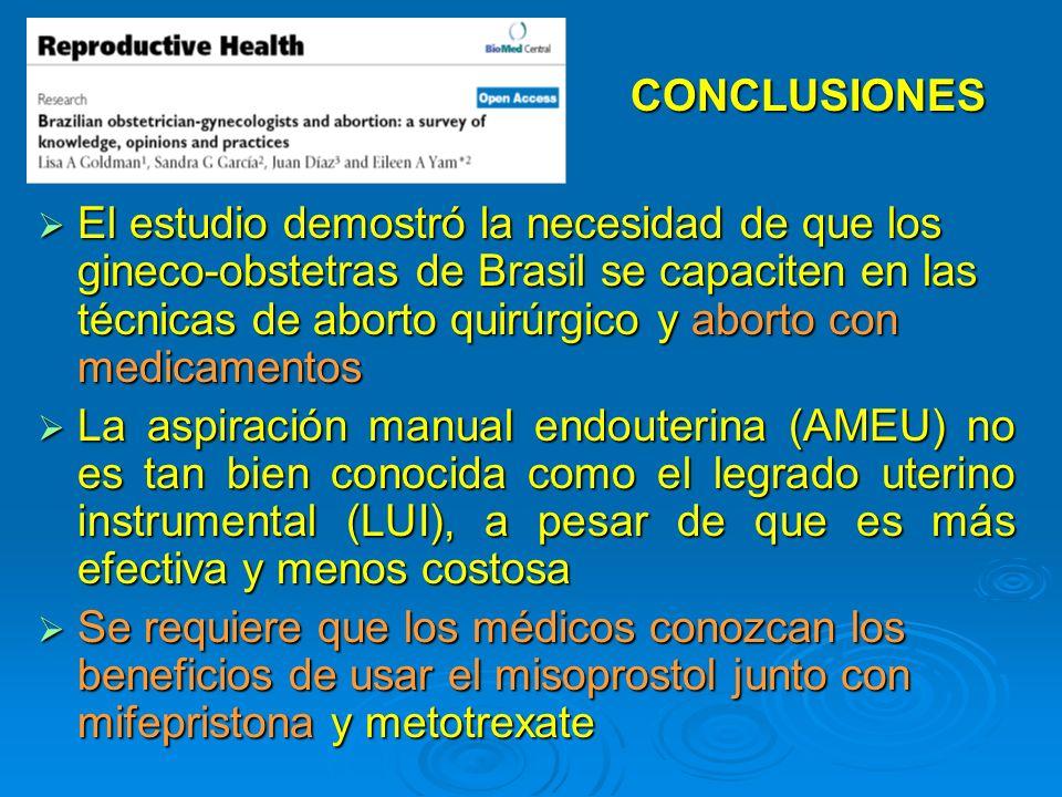 El estudio demostró la necesidad de que los gineco-obstetras de Brasil se capaciten en las técnicas de aborto quirúrgico y aborto con medicamentos El
