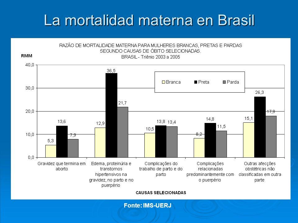 La mortalidad materna en Brasil Fonte: IMS-UERJ