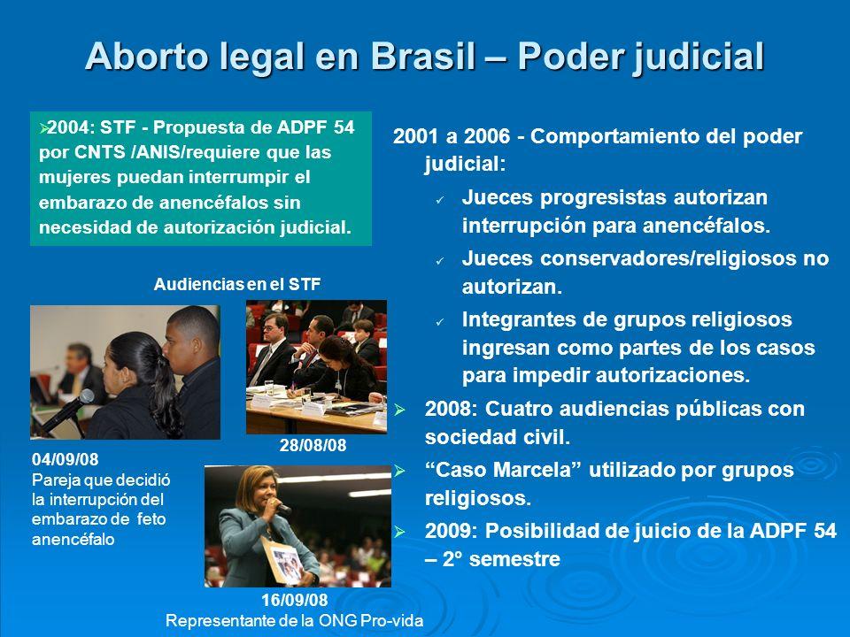 Aborto legal en Brasil – Poder judicial 2001 a 2006 - Comportamiento del poder judicial: Jueces progresistas autorizan interrupción para anencéfalos.