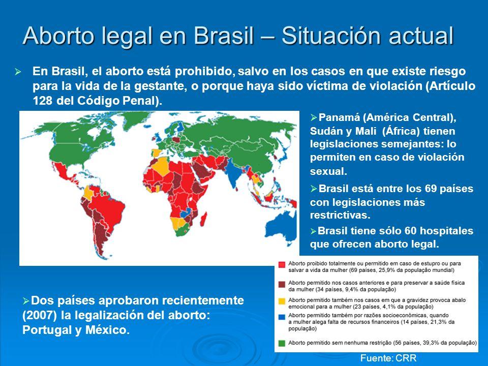 Aborto legal en Brasil – Situación actual En Brasil, el aborto está prohibido, salvo en los casos en que existe riesgo para la vida de la gestante, o porque haya sido víctima de violación (Artículo 128 del Código Penal).