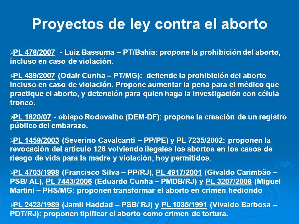 Proyectos de ley contra el aborto PL 478/2007 - Luiz Bassuma – PT/Bahia: propone la prohibición del aborto, incluso en caso de violación.
