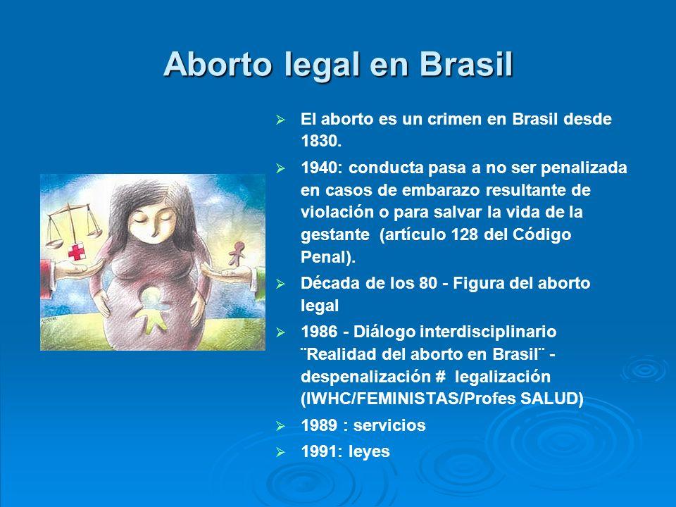 Aborto legal en Brasil El aborto es un crimen en Brasil desde 1830.
