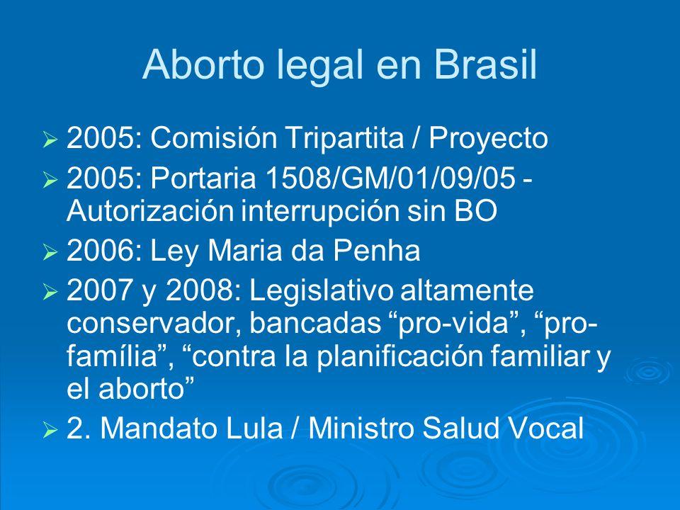 Aborto legal en Brasil 2005: Comisión Tripartita / Proyecto 2005: Comisión Tripartita / Proyecto 2005: Portaria 1508/GM/01/09/05 - Autorización interrupción sin BO 2005: Portaria 1508/GM/01/09/05 - Autorización interrupción sin BO 2006: Ley Maria da Penha 2007 y 2008: Legislativo altamente conservador, bancadas pro-vida, pro- família, contra la planificación familiar y el aborto 2007 y 2008: Legislativo altamente conservador, bancadas pro-vida, pro- família, contra la planificación familiar y el aborto 2.