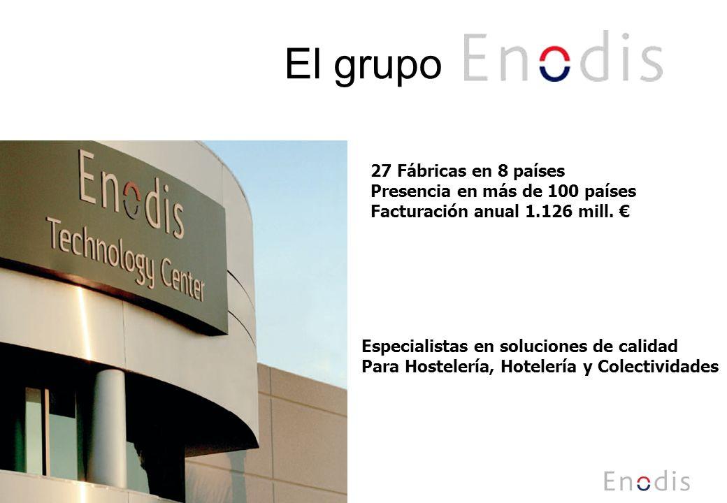 El grupo 27 Fábricas en 8 países Presencia en más de 100 países Facturación anual 1.126 mill.