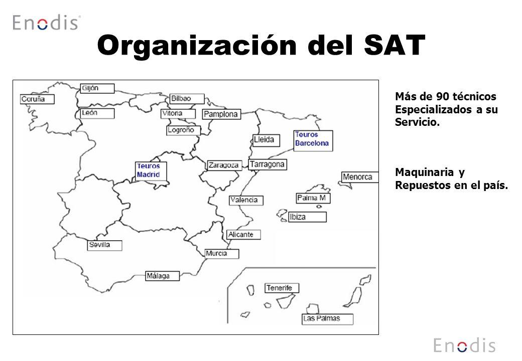 Organización del SAT Más de 90 técnicos Especializados a su Servicio.