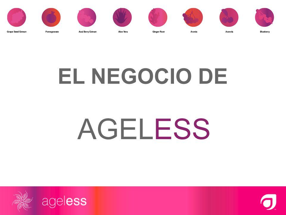 AGELESS EL NEGOCIO DE