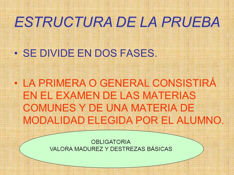 ESTRUCTURA DE LA PRUEBA SE DIVIDE EN DOS FASES.