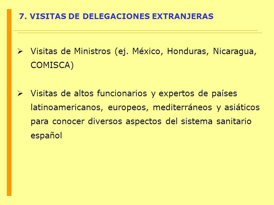 7. VISITAS DE DELEGACIONES EXTRANJERAS Visitas de Ministros (ej. México, Honduras, Nicaragua, COMISCA) Visitas de altos funcionarios y expertos de paí