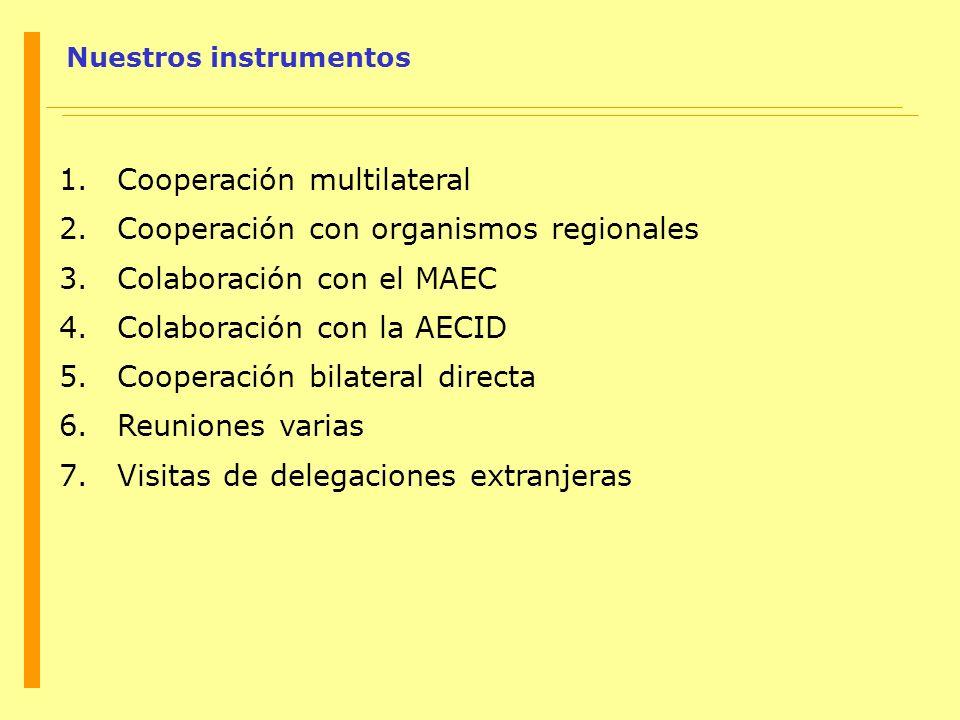 Nuestros instrumentos 1. Cooperación multilateral 2. Cooperación con organismos regionales 3. Colaboración con el MAEC 4. Colaboración con la AECID 5.