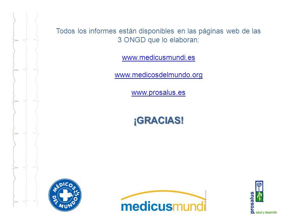 Todos los informes están disponibles en las páginas web de las 3 ONGD que lo elaboran: www.medicusmundi.es www.medicosdelmundo.org www.prosalus.es¡GRACIAS!