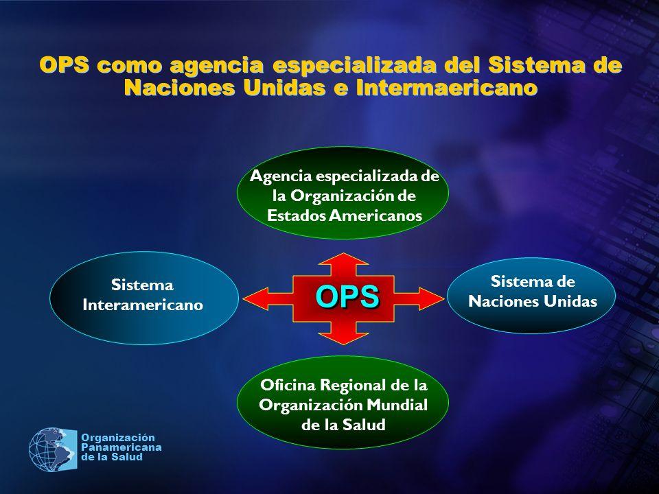 Organización Panamericana de la Salud Tendencia creciente del volumen de la ayuda oficial al desarrollo 1990 - 2010 0.33 0.22 0.28 0.35 0.33 Incremento requerido para alcanzar las metas actuales del 2010 ODA como % del PBI Total ODA Source: OECD Database