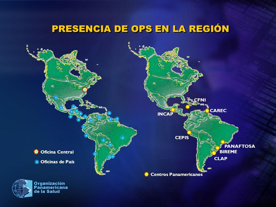 Organización Panamericana de la Salud ODA Neta en 2007 103.65 Source: OECD Database