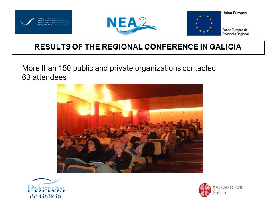 RESULTS OF THE REGIONAL CONFERENCE IN GALICIA - More than 150 public and private organizations contacted - 63 attendees