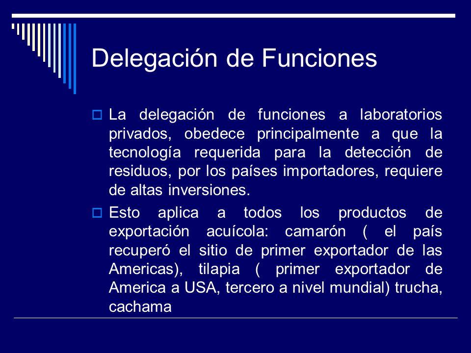 Delegación de Funciones La delegación de funciones a laboratorios privados, obedece principalmente a que la tecnología requerida para la detección de residuos, por los países importadores, requiere de altas inversiones.