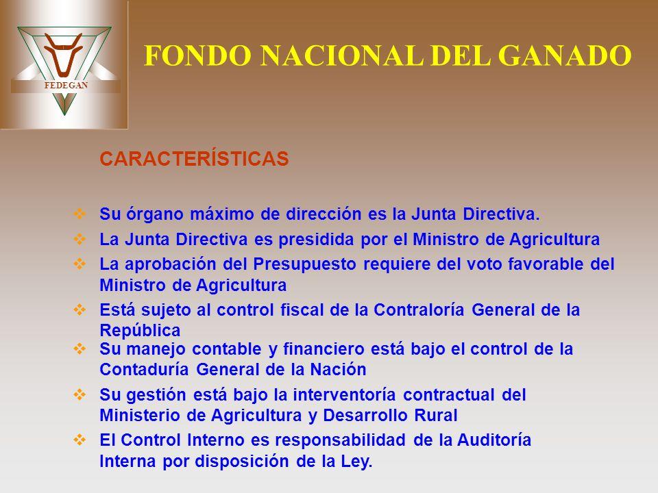 FEDEGAN FONDO NACIONAL DEL GANADO CARACTERÍSTICAS Su órgano máximo de dirección es la Junta Directiva. La Junta Directiva es presidida por el Ministro