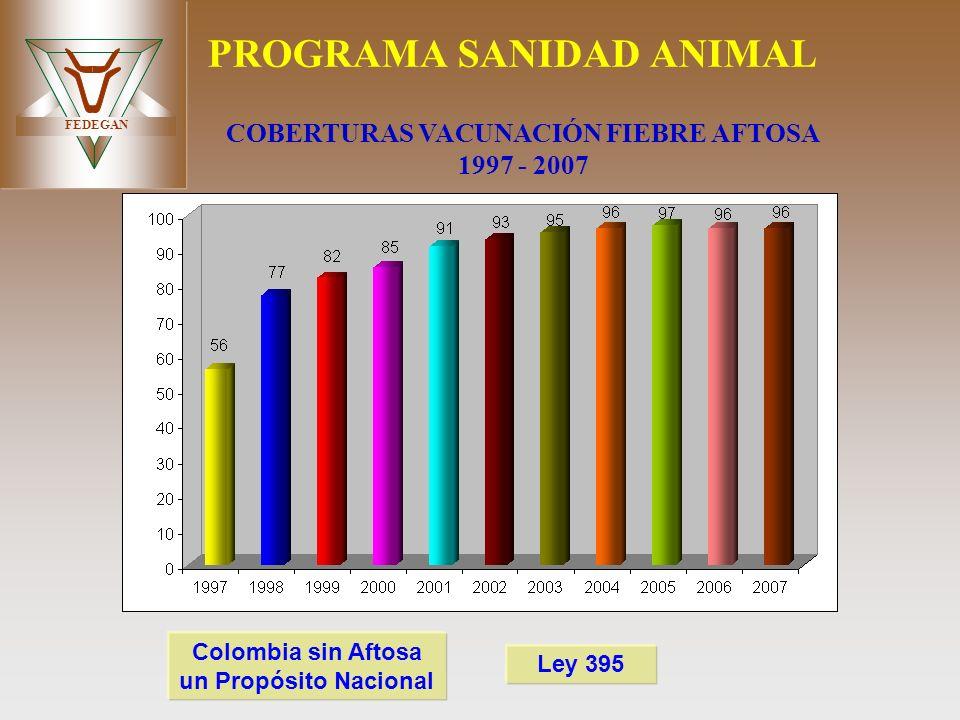 FEDEGAN PROGRAMA SANIDAD ANIMAL COBERTURAS VACUNACIÓN FIEBRE AFTOSA 1997 - 2007 Colombia sin Aftosa un Propósito Nacional Ley 395