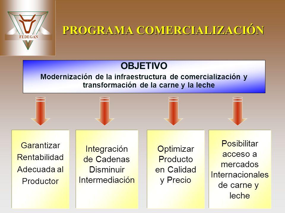 FEDEGAN OBJETIVO Modernización de la infraestructura de comercialización y transformación de la carne y la leche Optimizar Producto en Calidad y Preci