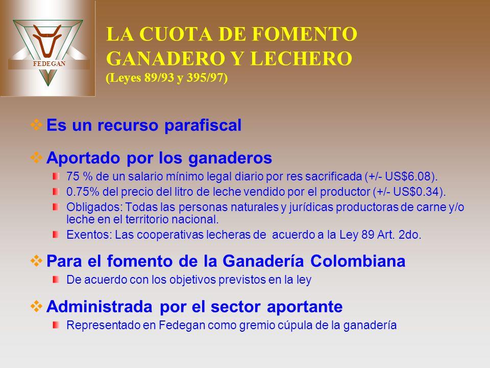 FEDEGAN LA CUOTA DE FOMENTO GANADERO Y LECHERO (Leyes 89/93 y 395/97) Es un recurso parafiscal Aportado por los ganaderos 75 % de un salario mínimo le