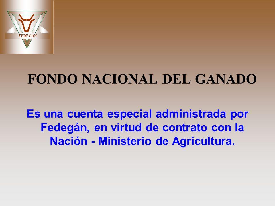 FEDEGAN FONDO NACIONAL DEL GANADO Es una cuenta especial administrada por Fedegán, en virtud de contrato con la Nación - Ministerio de Agricultura.