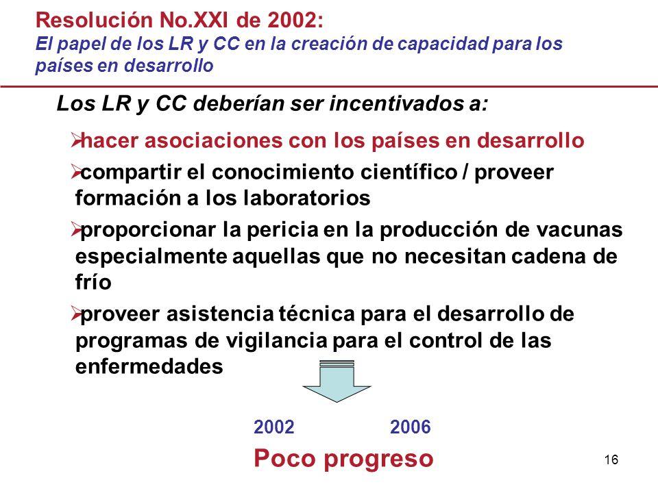 16 Resolución No.XXI de 2002: El papel de los LR y CC en la creación de capacidad para los países en desarrollo Los LR y CC deberían ser incentivados