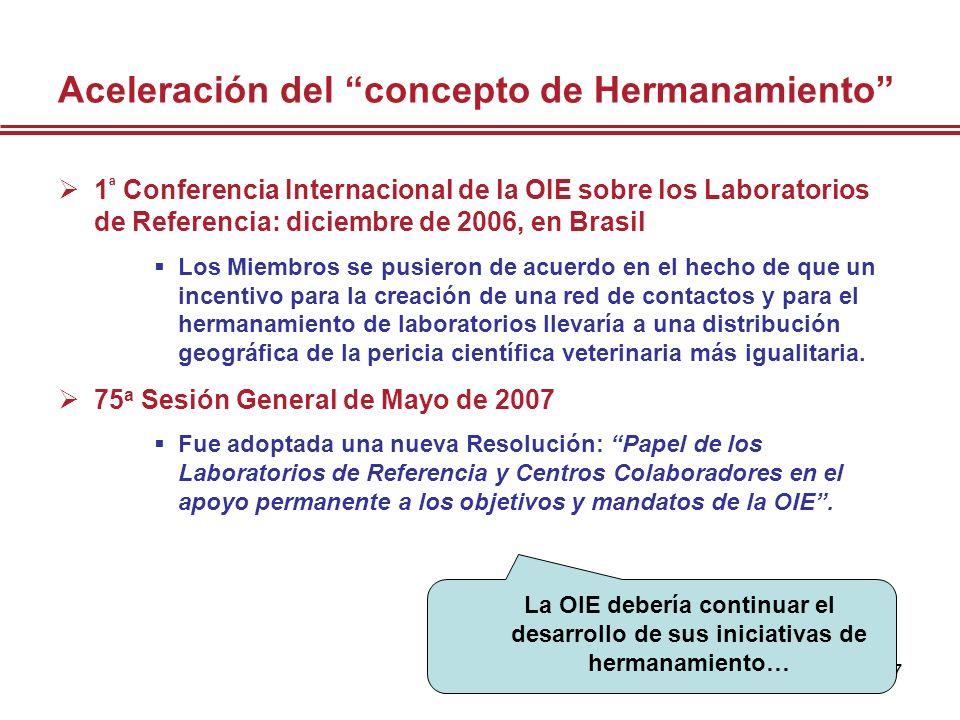 17 Aceleración del concepto de Hermanamiento 1 ª Conferencia Internacional de la OIE sobre los Laboratorios de Referencia: diciembre de 2006, en Brasi