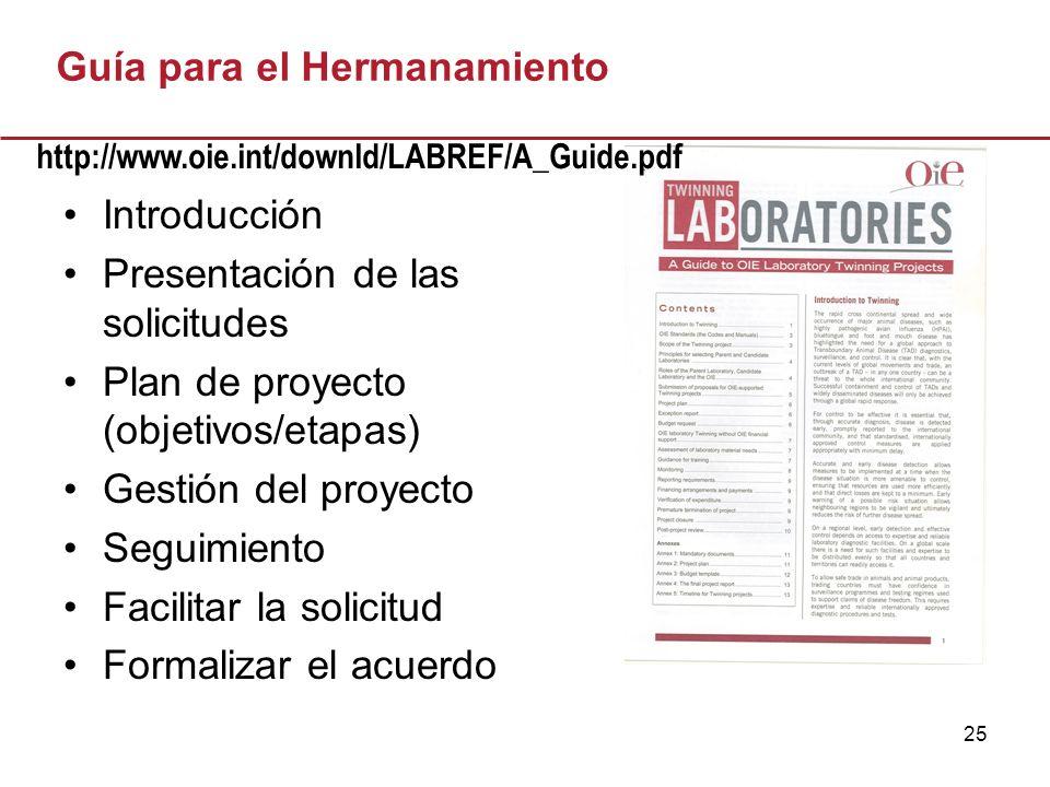 25 Guía para el Hermanamiento Introducción Presentación de las solicitudes Plan de proyecto (objetivos/etapas) Gestión del proyecto Seguimiento Facili