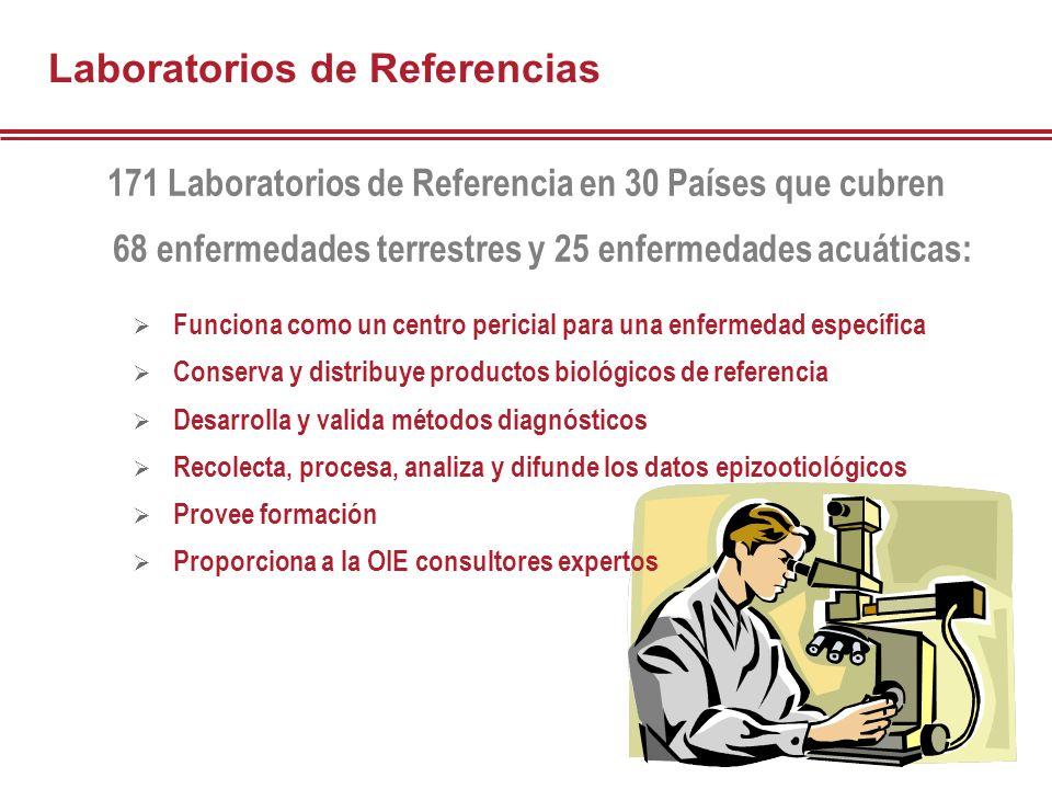 3 Laboratorios de Referencias 171 Laboratorios de Referencia en 30 Países que cubren 68 enfermedades terrestres y 25 enfermedades acuáticas: Funciona