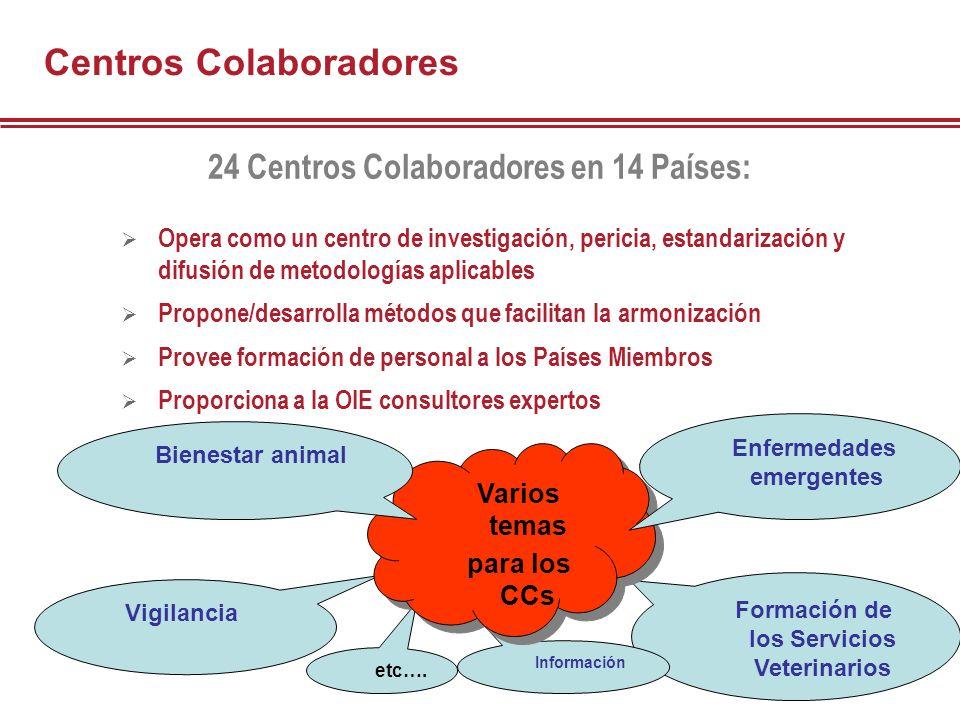 5 Centros Colaboradores 24 Centros Colaboradores en 14 Países: Opera como un centro de investigación, pericia, estandarización y difusión de metodolog