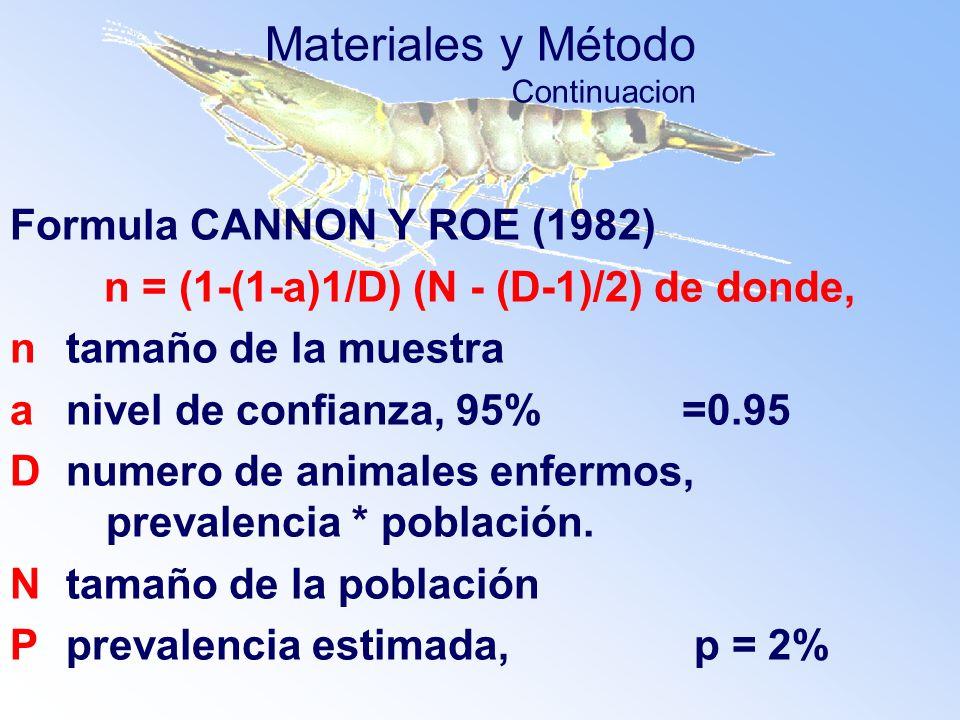 Materiales y Método Continuacion Formula CANNON Y ROE (1982) n = (1-(1-a)1/D) (N - (D-1)/2) de donde, n tamaño de la muestra a nivel de confianza, 95%