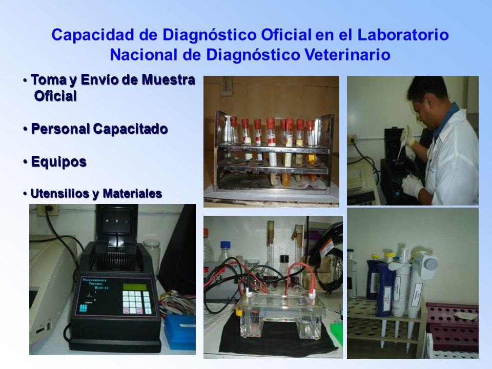 Capacidad de Diagnóstico Oficial en el Laboratorio Nacional de Diagnóstico Veterinario Toma y Envío de Muestra Toma y Envío de Muestra Oficial Oficial