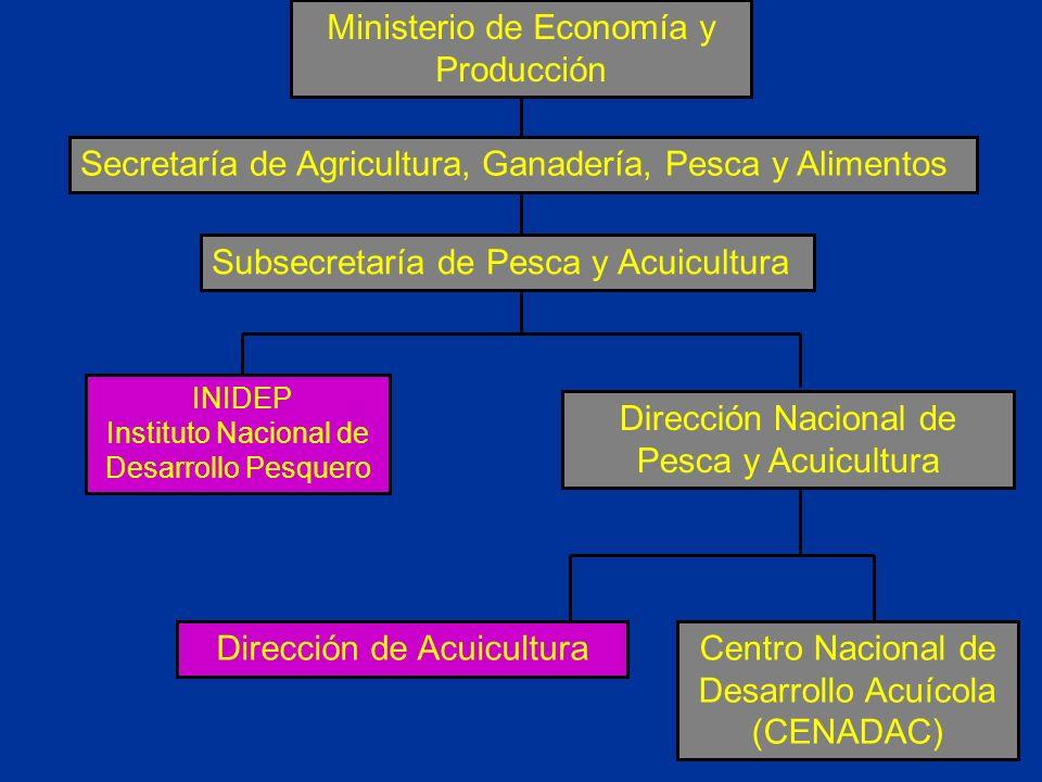 Ministerio de Economía y Producción Secretaría de Agricultura, Ganadería, Pesca y Alimentos Subsecretaría de Pesca y Acuicultura INIDEP Instituto Naci