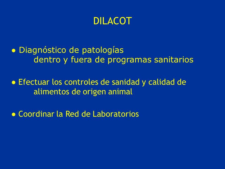 DILACOT Efectuar los controles de sanidad y calidad de alimentos de origen animal Diagnóstico de patologías dentro y fuera de programas sanitarios Coo