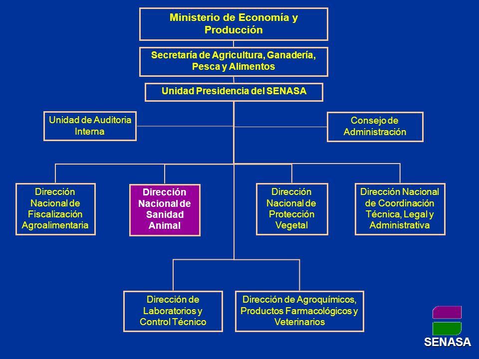 Dirección de Agroquímicos, Productos Farmacológicos y Veterinarios Dirección de Laboratorios y Control Técnico Ministerio de Economía y Producción Sec