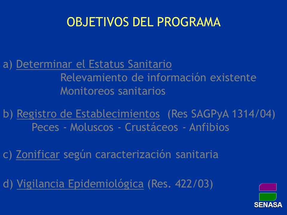 OBJETIVOS DEL PROGRAMA a) Determinar el Estatus Sanitario Relevamiento de información existente Monitoreos sanitarios c) Zonificar según caracterizaci