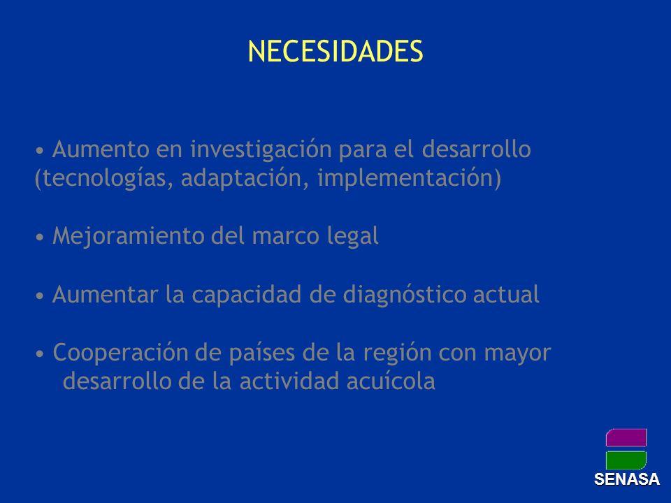 Aumento en investigación para el desarrollo (tecnologías, adaptación, implementación) Mejoramiento del marco legal Aumentar la capacidad de diagnóstic