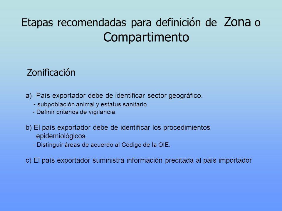 Etapas recomendadas para definición de Zona o Compartimento Zonificación a)País exportador debe de identificar sector geográfico. - subpoblación anima