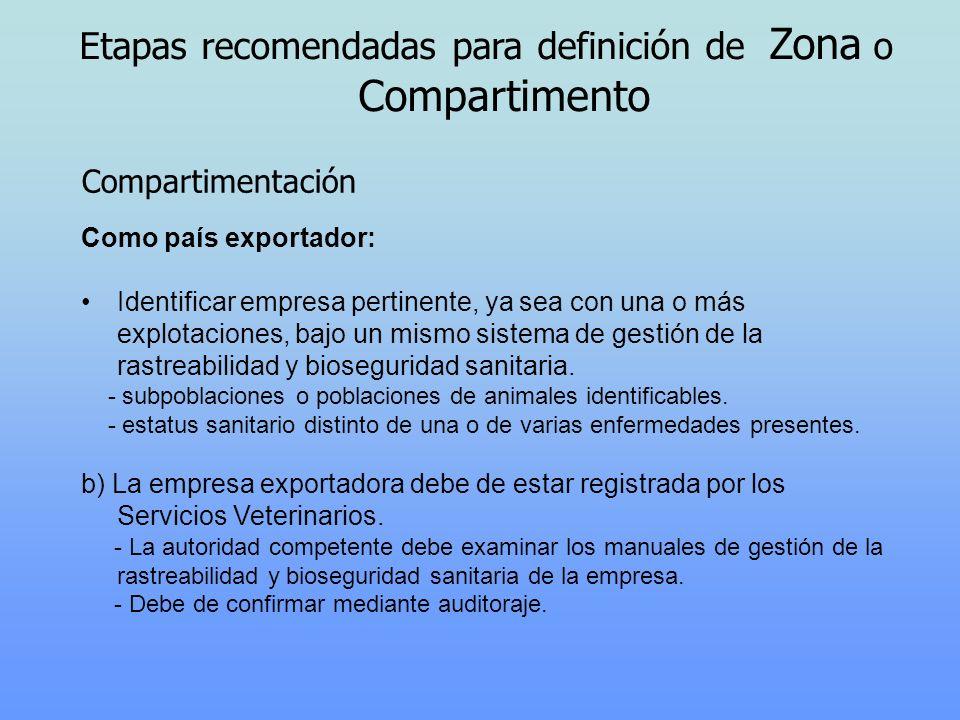 Etapas recomendadas para definición de Zona o Compartimento Compartimentación Como país exportador: Identificar empresa pertinente, ya sea con una o m