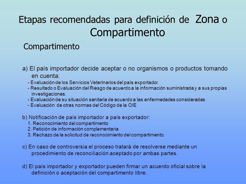 a) El país importador decide aceptar o no organismos o productos tomando en cuenta: - Evaluación de los Servicios Veterinarios del país exportador. -