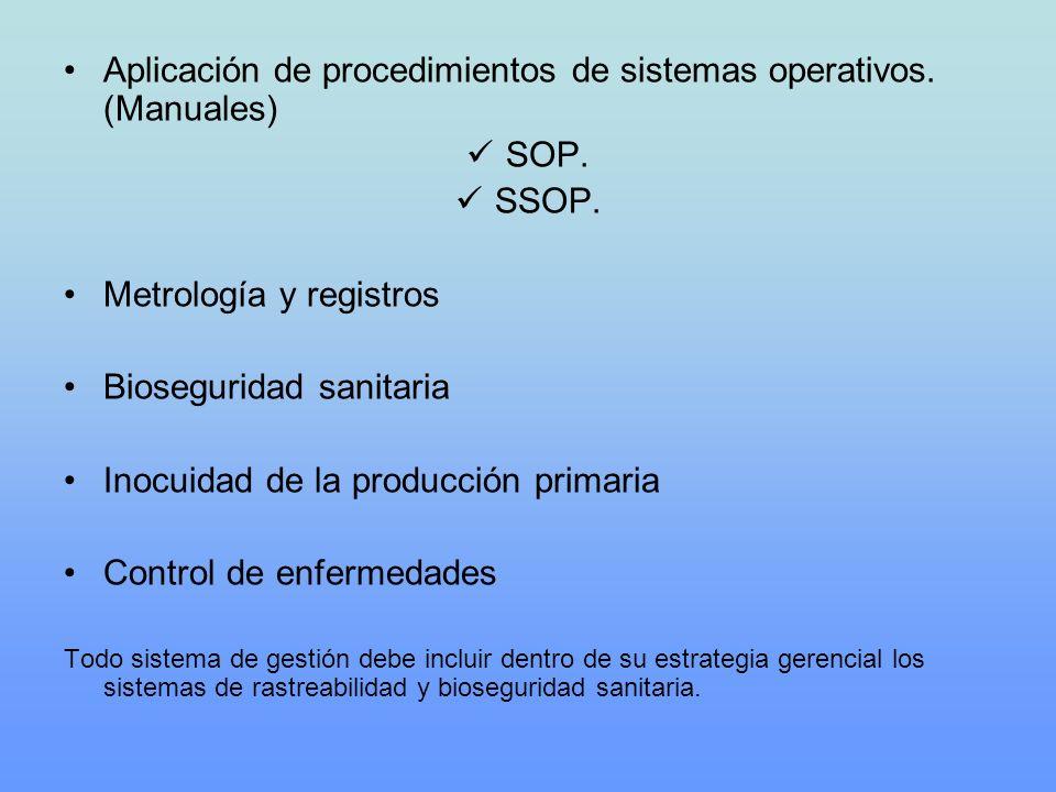 Aplicación de procedimientos de sistemas operativos. (Manuales) SOP. SSOP. Metrología y registros Bioseguridad sanitaria Inocuidad de la producción pr