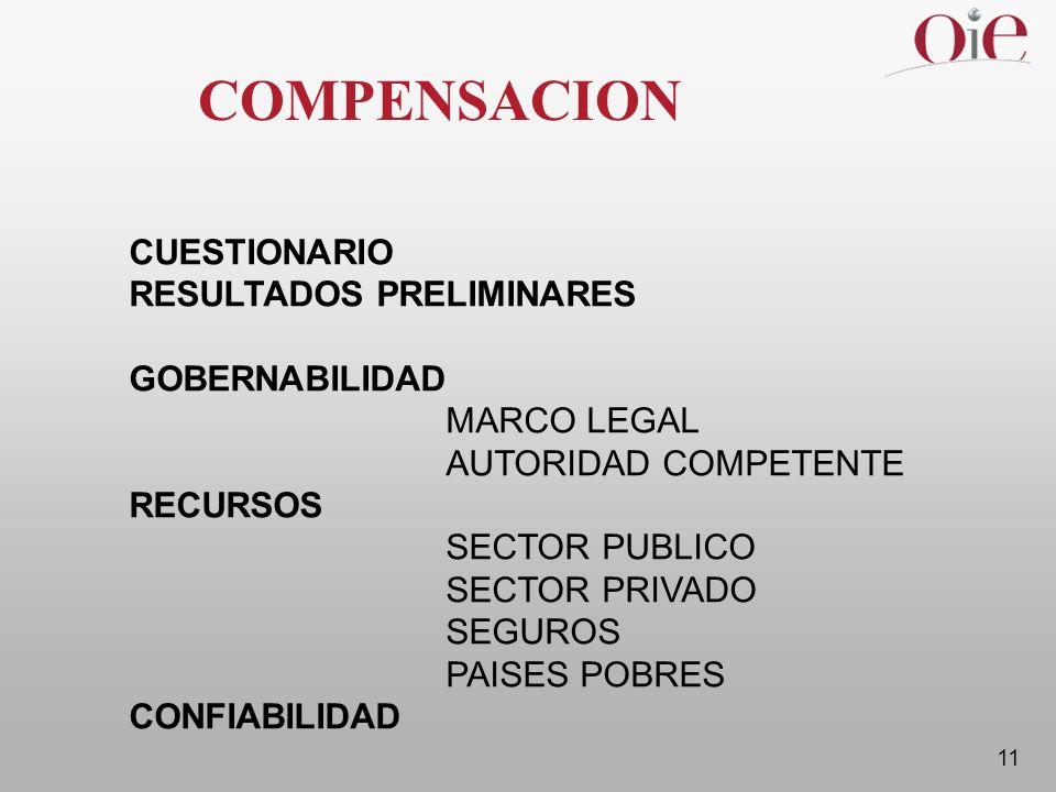 11 COMPENSACION CUESTIONARIO RESULTADOS PRELIMINARES GOBERNABILIDAD MARCO LEGAL AUTORIDAD COMPETENTE RECURSOS SECTOR PUBLICO SECTOR PRIVADO SEGUROS PAISES POBRES CONFIABILIDAD