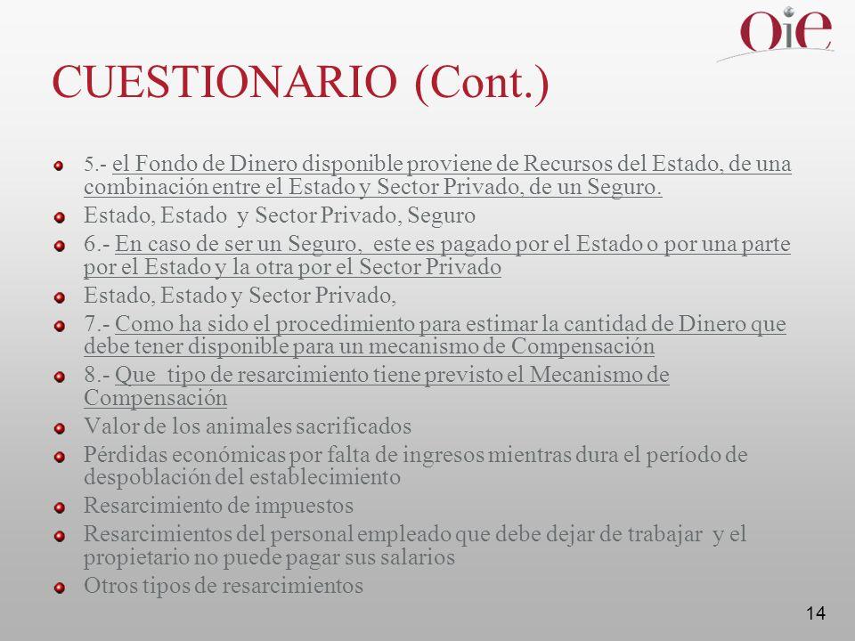 14 CUESTIONARIO (Cont.) 5.- el Fondo de Dinero disponible proviene de Recursos del Estado, de una combinación entre el Estado y Sector Privado, de un Seguro.